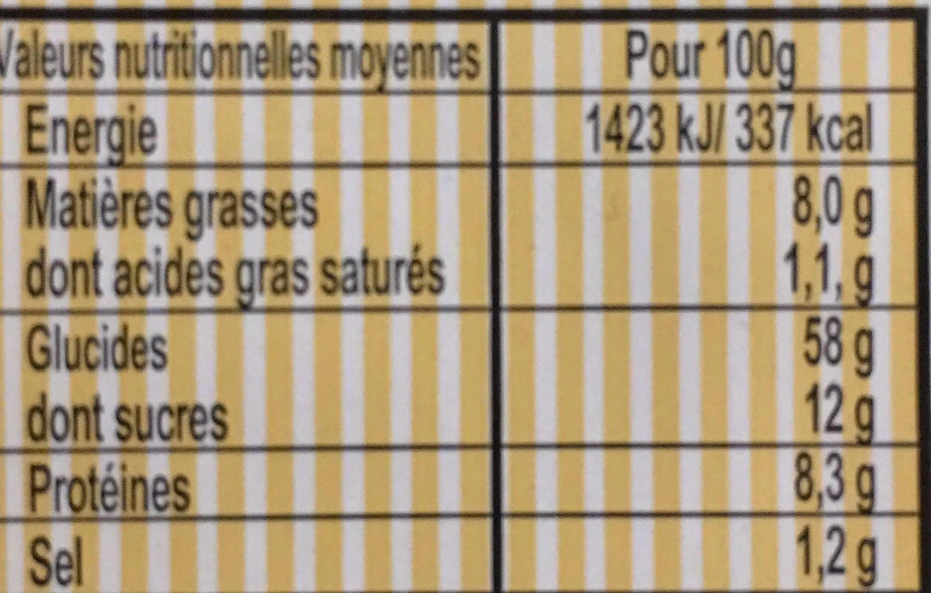 Brioche Tranchée Familiale - Voedingswaarden - fr