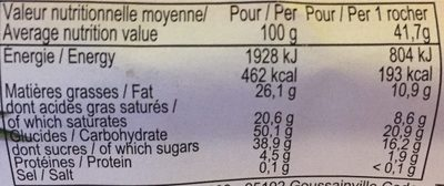 Rochers Chocolat - Nutrition facts