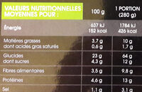 Yasaï Men - Informations nutritionnelles - fr