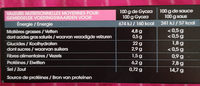 Gyoza crevettes - Nutrition facts