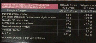 Gyosas crevettes - Nutrition facts - fr