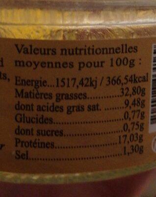 Manchonnade de canard - Informations nutritionnelles