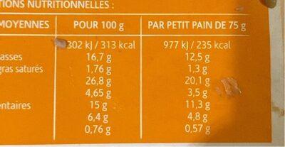 Petits pains aux cereales - Informations nutritionnelles - fr