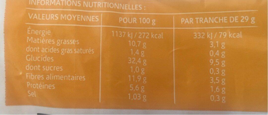 Pain aux cereales moelleux - Nutrition facts - fr