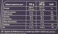 Cone framboise - Informations nutritionnelles - fr