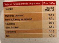 Pizza 4 Saisons - Informations nutritionnelles - fr