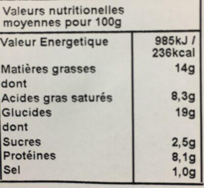 TARTES Poireaux & Saumon - Informations nutritionnelles
