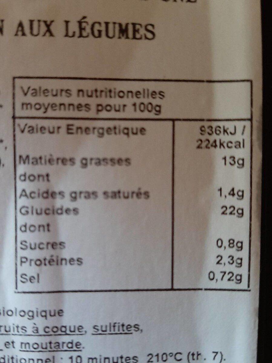 Nems aux légumes - Informations nutritionnelles - fr