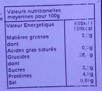 Nems aux légumes - Voedingswaarden
