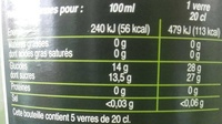 Mojito Boisson au Jus de Fruits - Informations nutritionnelles