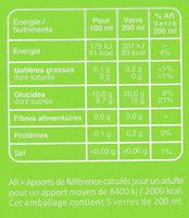 Jus de pomme C'est qui le Patron ?! - Nutrition facts