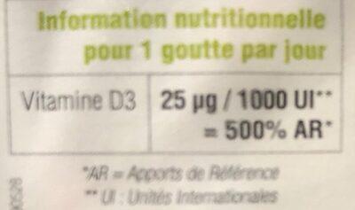 Vitamine D3++ 1000 UI - Informations nutritionnelles