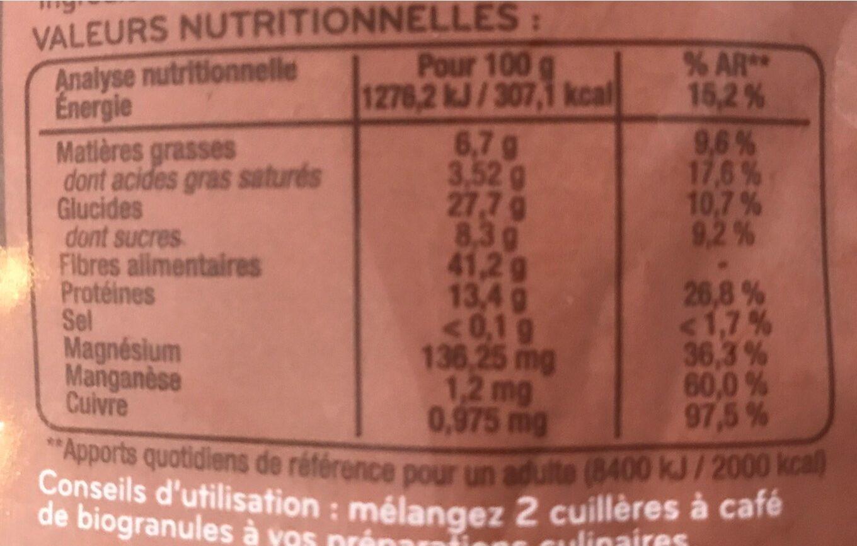Cacao Superfood en biogranules - Informations nutritionnelles