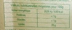 Adja - Informations nutritionnelles