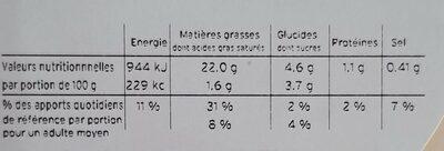 Duo de crudités carottes et céleri - Nutrition facts - fr
