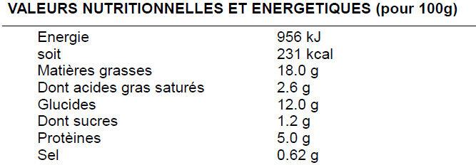 Salade à la parmesane - Valori nutrizionali - fr