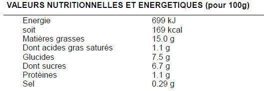 Salade celtique - Valori nutrizionali - fr