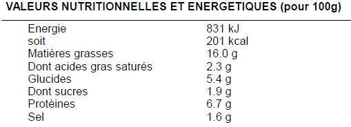 Salade du Dolmen - Informations nutritionnelles