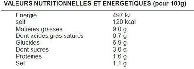 Salade à la léonarde - Valori nutrizionali - fr