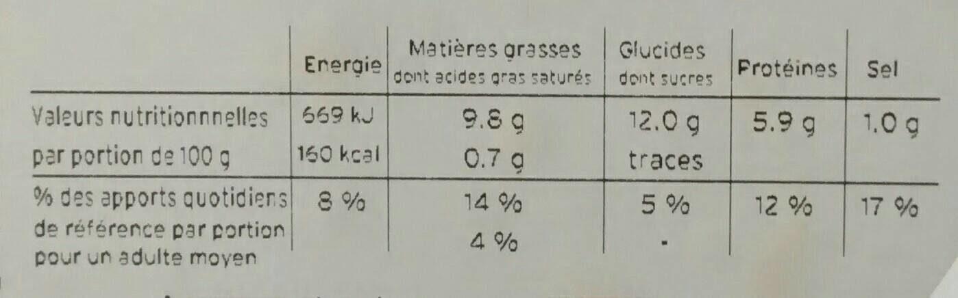 Riz niçois au thon - Nutrition facts - fr