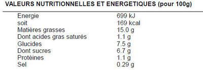 Salade celtique - Informations nutritionnelles - fr