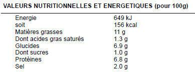 Salade Baltique - Nutrition facts