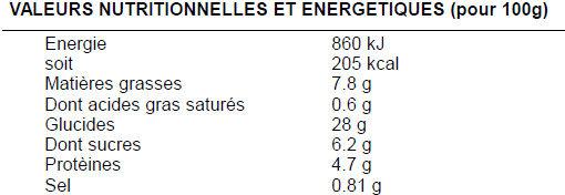 Taboulé à l'orientale - Valori nutrizionali - fr