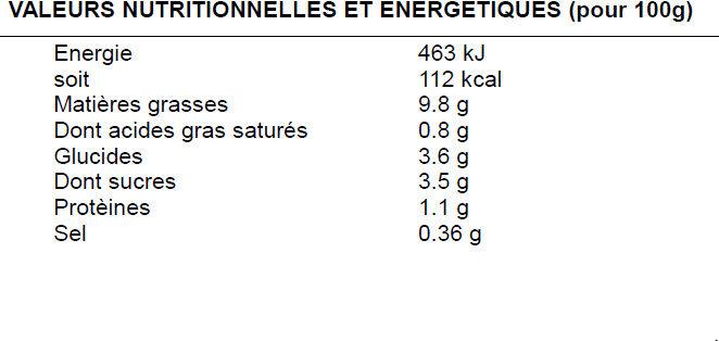Salade a la bresilienne - Valori nutrizionali - fr