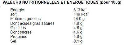 Betteraves rouges assaisonnees - Valori nutrizionali - fr