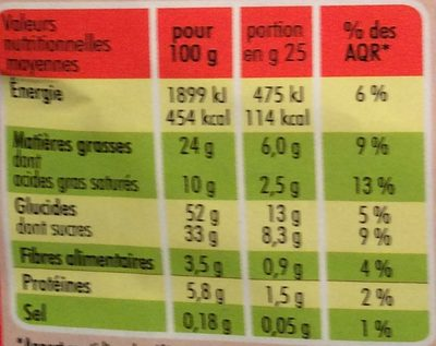 Brownies Chocolat - Informations nutritionnelles - fr