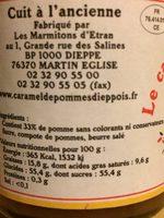 Le caramel de pommes dieppois - Informations nutritionnelles - fr