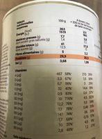 Purée De Pommes De Terre Poulet - Informations nutritionnelles - fr