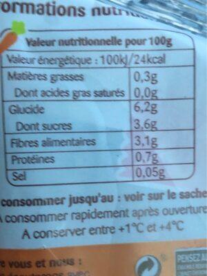 Baby carottes - Voedingswaarden