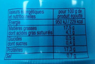 Filets maquereaux marinade au muscadet et aromate - Informations nutritionnelles - fr