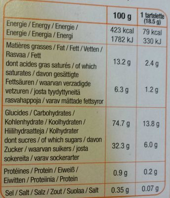 Tartelettes abricot - Nutrition facts