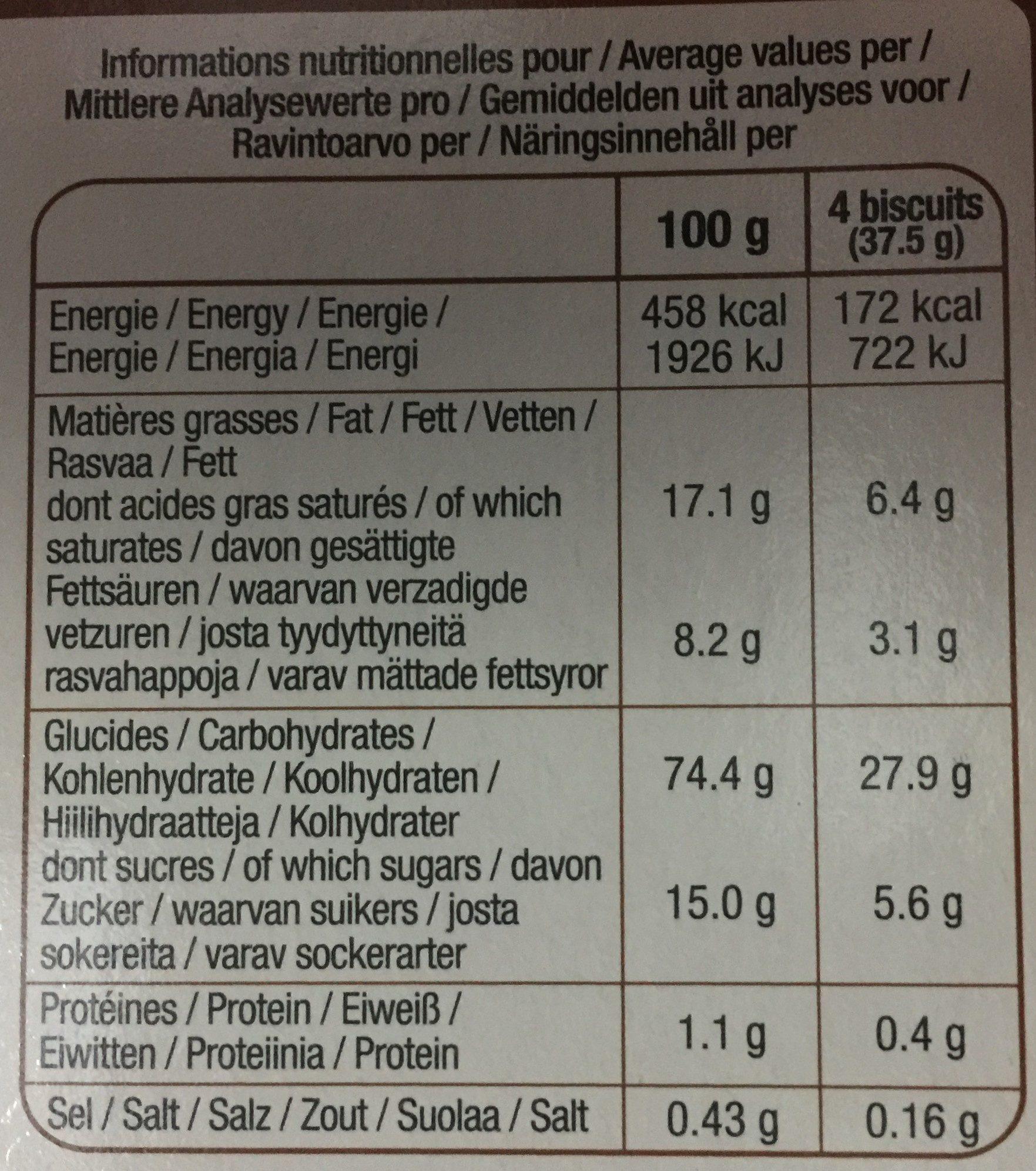Petit goûter - Nutrition facts