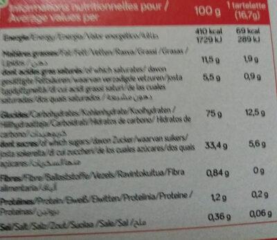 Tartelette framboise sans gluten - Nutrition facts