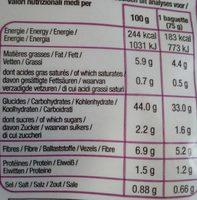 Petites baguettes - Informations nutritionnelles
