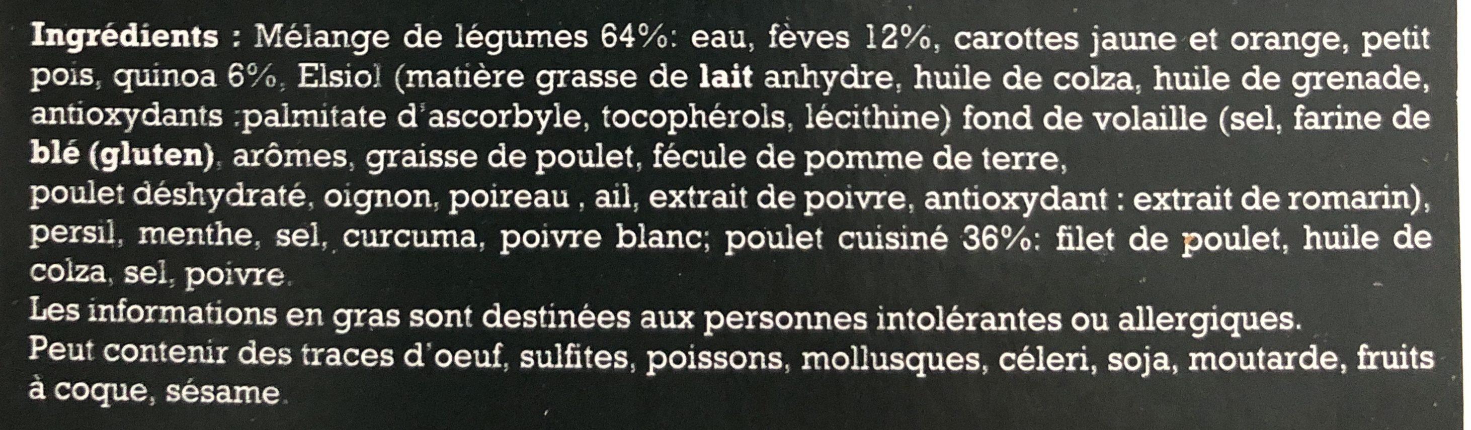 Confit de porc, ragoût de févettes et petits pois et son jus à la citronnelle - Ingrédients