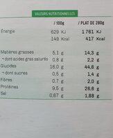 Poulet au basilic thaï - Informations nutritionnelles - en