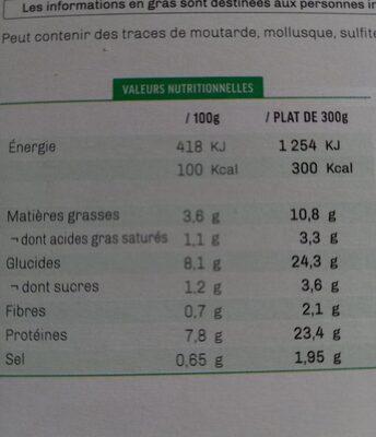 Filet de cabillaud à l'eau folle - Informations nutritionnelles - fr