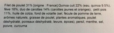 Filet de poulet, quinoa et petits légumes de printemps à la menthe fraîche - Ingrédients - fr