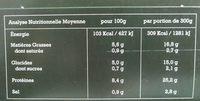 Salade de thon blanc, lentilles corail et petits légumes et sa vinaigrette à la fleur de thym - Informations nutritionnelles - fr