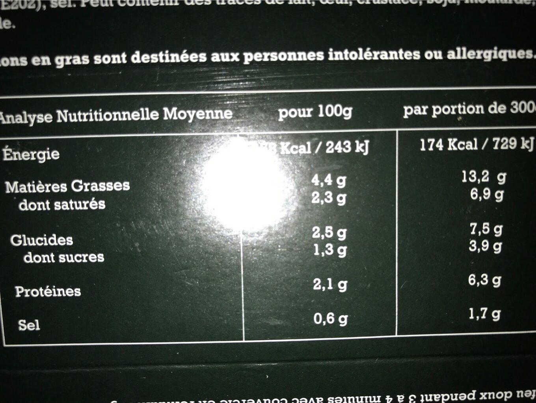 Velouté de butternut et ses St Jacques au lait de coco - Informations nutritionnelles - fr