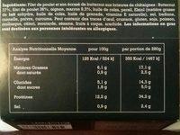 Filet de poulet et son écrasé de potimarron aux chataîgnes grillées. - Informations nutritionnelles - fr