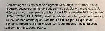 Boulettes d'agneau, flan de courgettes, pois chiches - Ingredients