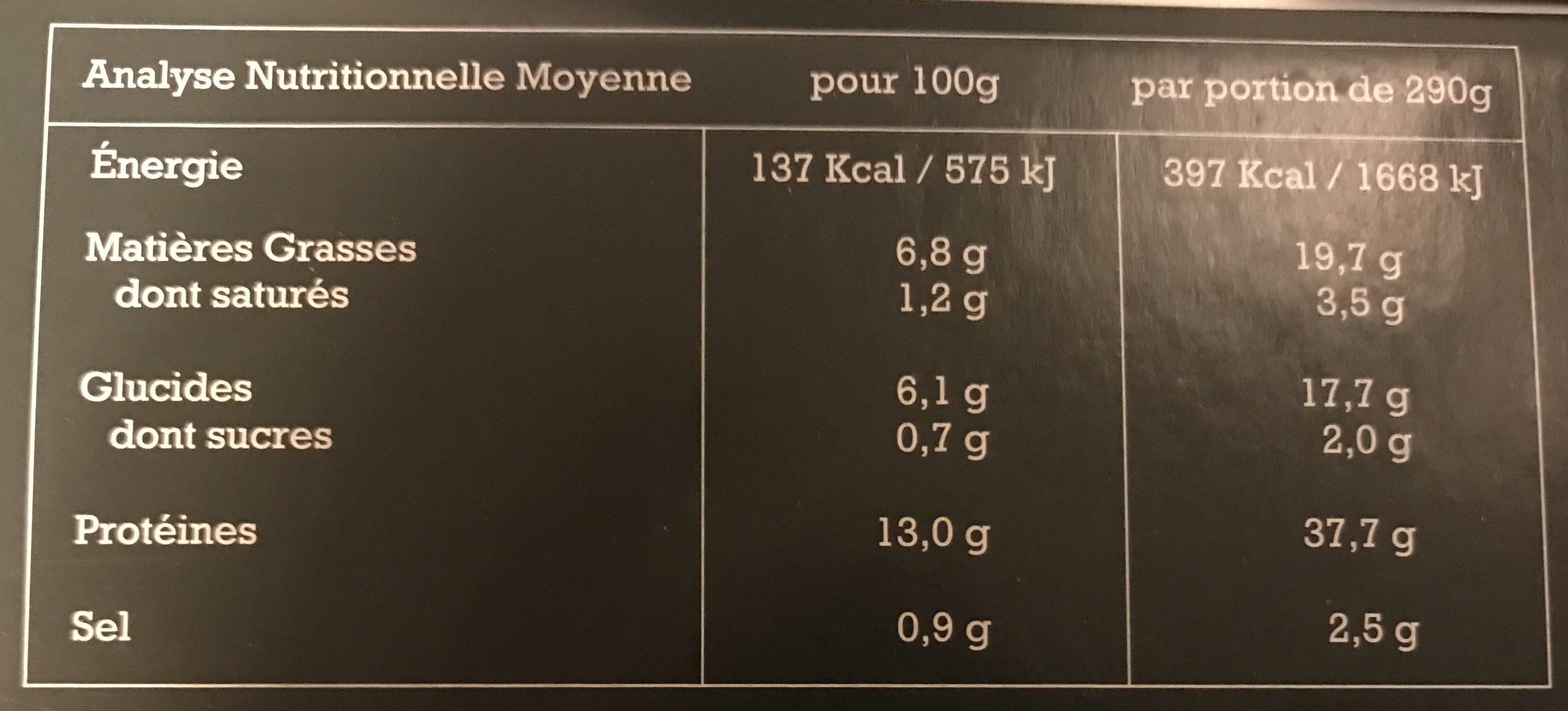 Dos de Saumon au Paprika, Duo de lentilles aux carottes et oignons - Informations nutritionnelles - fr