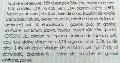 Poulet au citron et legumes - Ingredients