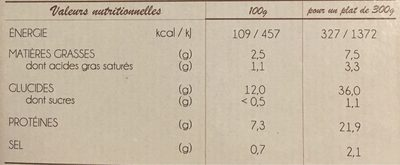 Émincé d'Agneau aux Flageolets Verts et Carottes - Informations nutritionnelles