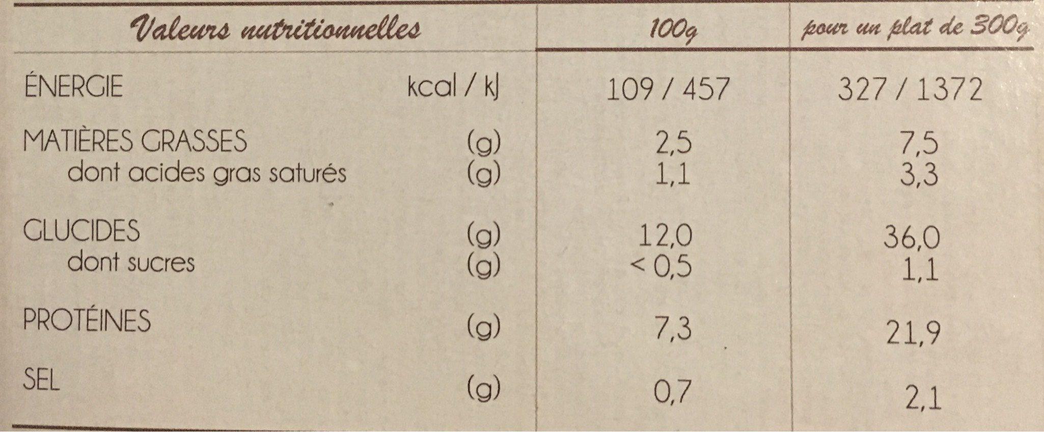 Émincé d'Agneau aux Flageolets Verts et Carottes - Informations nutritionnelles - fr